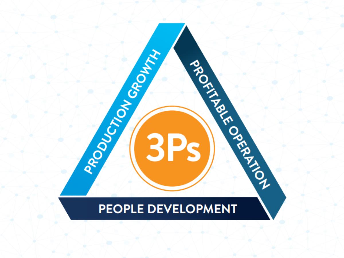 Leadership – Connecting The Dots: Các mô hình tạo ảnh hưởng trong lãnh đạo