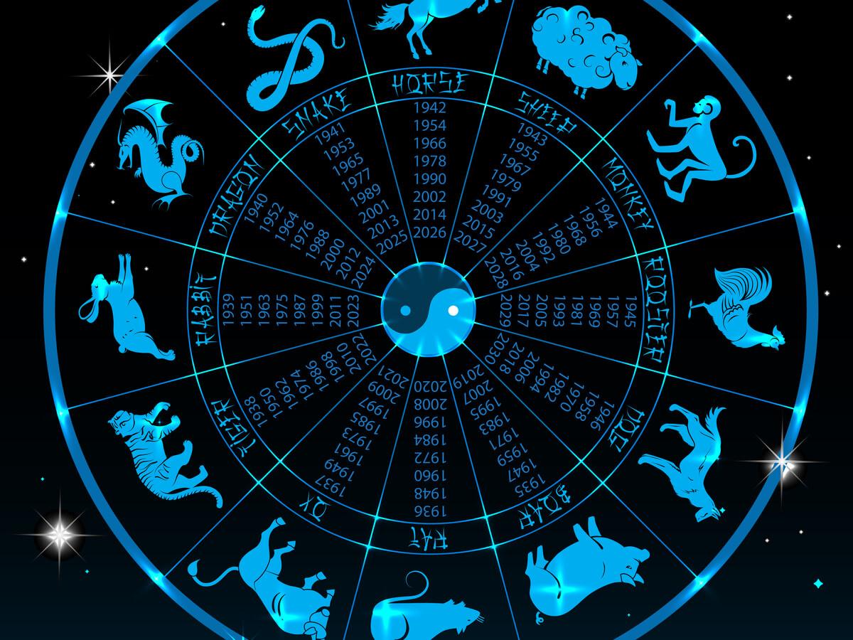 dự đoán sự nghiệp 12 con giáp